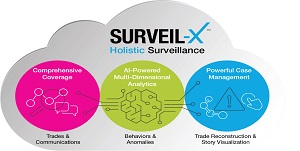 Revolutionizing Trade-Related Surveillance with SURVEIL-X