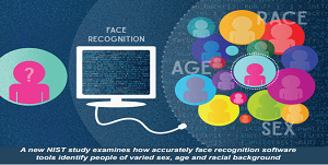 Study Evaluates Effects of Race, Age, Sex on Face Recognition Software
