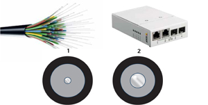 Long-Distance Surveillance Fiber-optic communication in network video